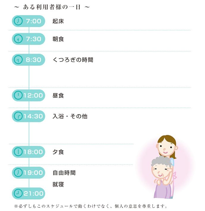慶寿園ショートステイの一日の流れの例