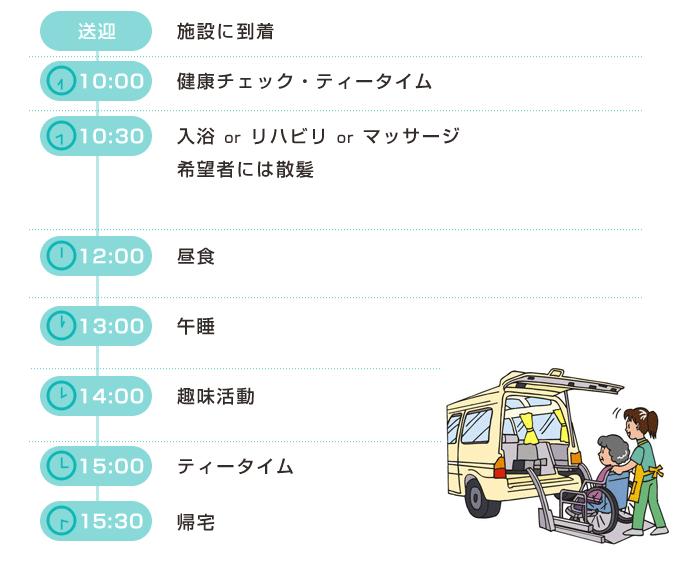 慶寿園デイサービスセンターの一日の流れの例